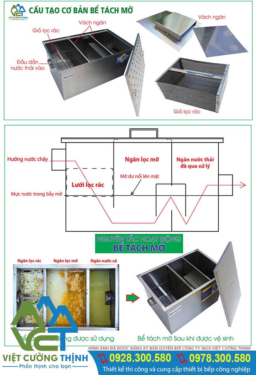 Nuyên lý hoạt động bể tách mỡ inox được lắp đặt khi sử dụng.