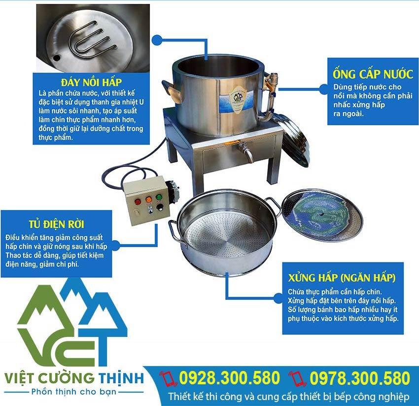 Địa chỉ mua nồi hấp công nghiệp bằng điện uy tín chất lượng, VCT là lựa chọn tối ưu nhất hiện nay mua nồi hấp công nghiệp.